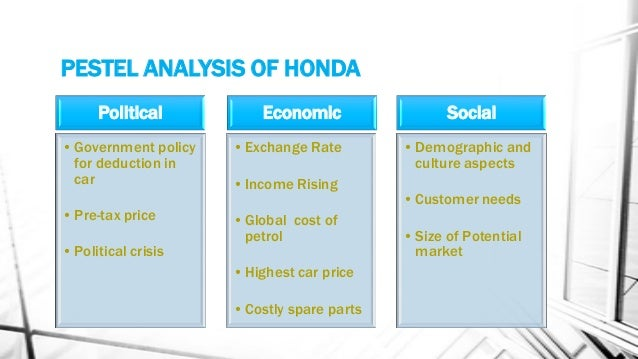 PESTLE Analysis of India 2014 - PowerPoint PPT Presentation