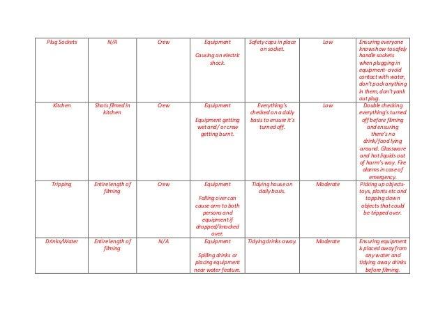 emergency checklist template