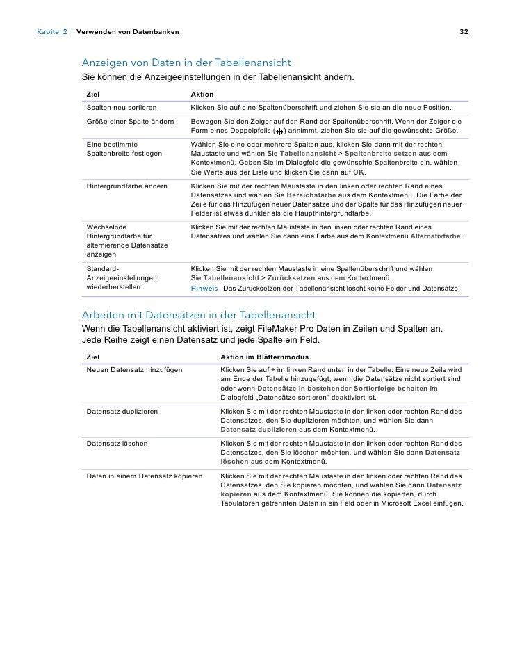 Fantastisch Hang Felder Arbeitsblatt Bilder - Mathe Arbeitsblatt ...