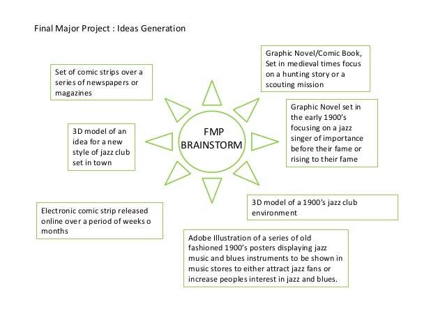 Final Major Project : Ideas Generation                                                              Graphic Novel/Comic Bo...