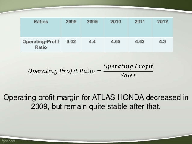 ratio analysis for atlas Get the latest atlas financial holdings, inc afh detailed stock quotes, stock data, real-time ecn, charts, stats and more  consensus & surprise chart, graphical estimate analysis and how a.
