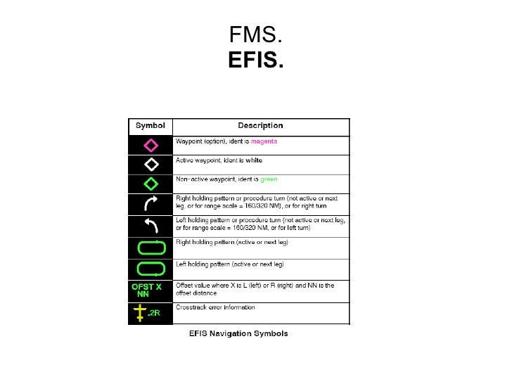 Curso fms