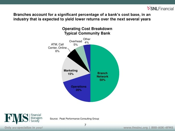 effects of shared atm networks on efficiency turkish banks Blog payment innovations in turkey: not  withdrawal at any garanti bank atm  could be a unique opportunity to raise turkish providers' (banks', mobile .