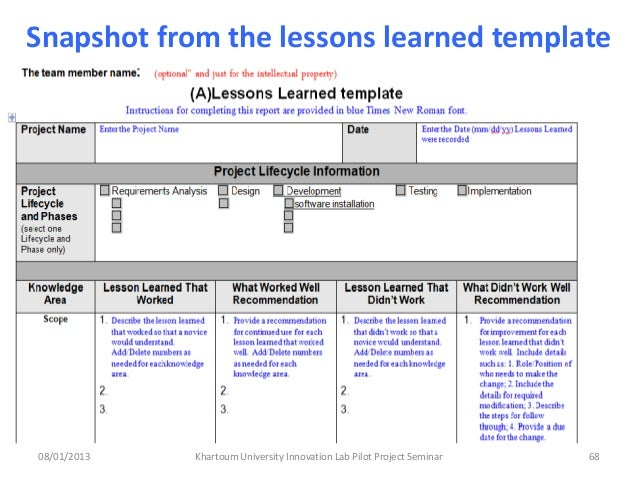 Project Lessons Learned Template  Resume Ideas  NamanasaCom