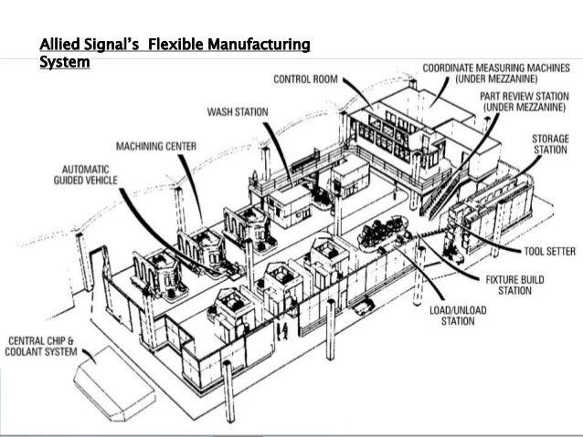 open loop control system diagram