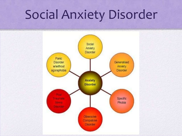 a description of panic disorder Definitions of the five largest anxiety disorders: social anxiety, panic, generalized anxiety, obsessive-compulsive disorder, and post-traumatic stress disorder.