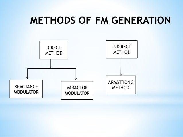 fm transmitter and receiver block diagram circuit. Black Bedroom Furniture Sets. Home Design Ideas