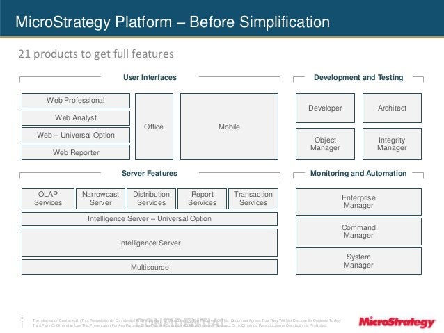 MicroStrategy Platform – Before Simplification  21 products to get full features  Web Professional  Web Analyst  Web – Uni...