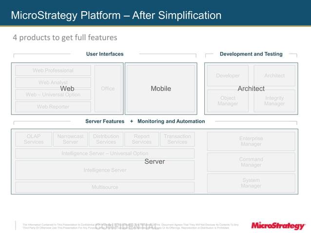 MicroStrategy Platform – After Simplification  Web Professional  Web Analyst  Web Mobile  Web – Universal Option  Web Repo...