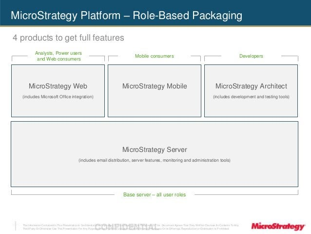MicroStrategy Platform – Role-Based Packaging  Analysts, Power users  and Web consumers  MicroStrategy Web  (includes Micr...