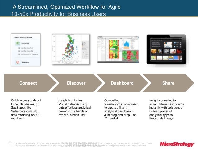 A Streamlined, Optimized Workflow for Agile  10-50x Productivity for Business Users  Connect Discover Dashboard Share  Qui...