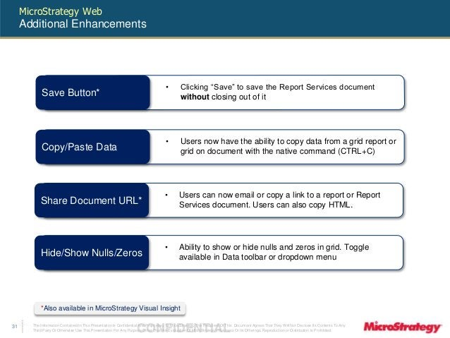 MicroStrategy Web  Additional Enhancements  The Information Contained In This Presentation Is Confidential CONFIDENTIAL An...
