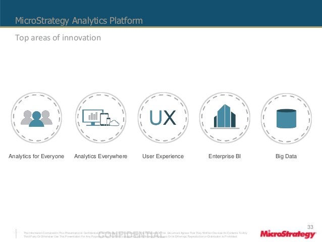 MicroStrategy Analytics Platform  Top areas of innovation  Analytics for Everyone Analytics Everywhere User Experience Ent...