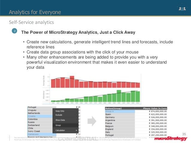 Analytics for Everyone  Self-Service analytics  2 The Power of MicroStrategy Analytics, Just a Click Away  • Create new ca...