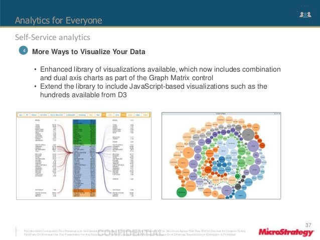 Analytics for Everyone  Self-Service analytics  4 More Ways to Visualize Your Data  • Enhanced library of visualizations a...