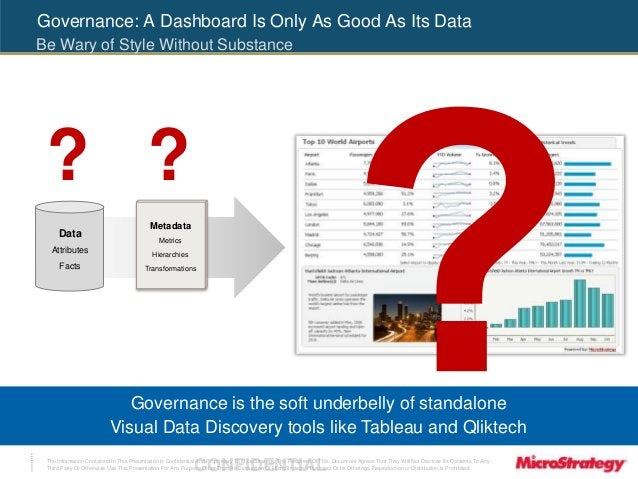 Governance: A Dashboard Is Only As Good As Its Data  Be Wary of Style Without Substance  ? ?  Data  Attributes  Facts  Met...