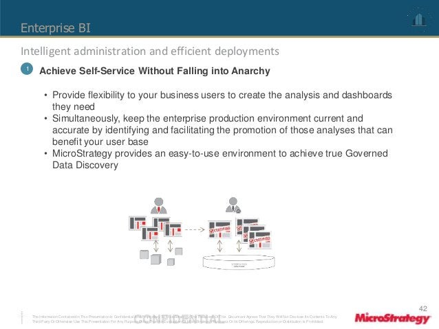 Enterprise BI  Intelligent administration and efficient deployments  1 Achieve Self-Service Without Falling into Anarchy  ...