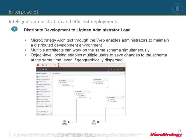 Enterprise BI  Intelligent administration and efficient deployments  2 Distribute Development to Lighten Administrator Loa...