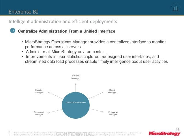Enterprise BI  Intelligent administration and efficient deployments  3 Centralize Administration From a Unified Interface ...