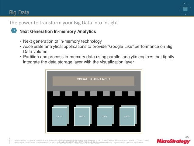 Big Data  The power to transform your Big Data into insight  1 Next Generation In-memory Analytics  • Next generation of i...