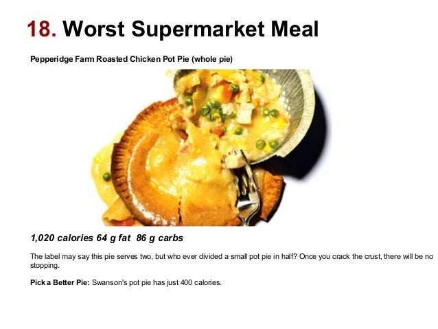 Fn1 Ppt Worst Foods