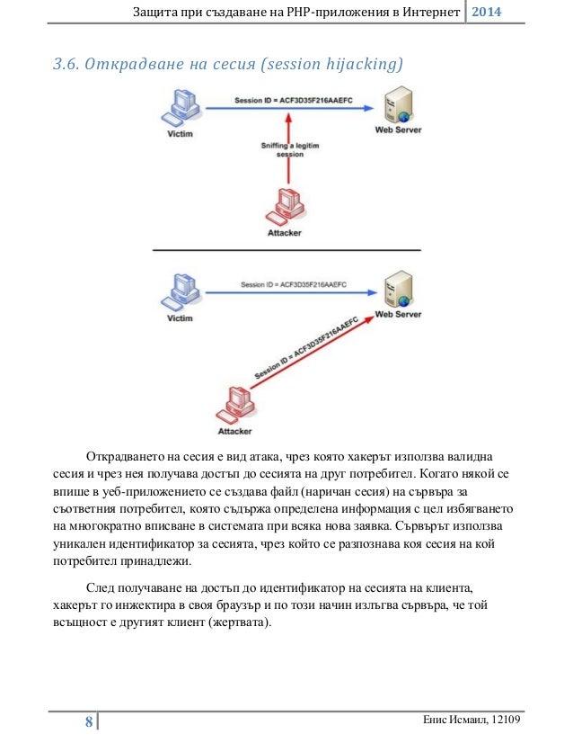 Защита при създаване на PHP-приложения в Интернет 2014 8 Енис Исмаил, 12109 3.6. Отĸpaдвaнe нa cecия (session hijacking) О...