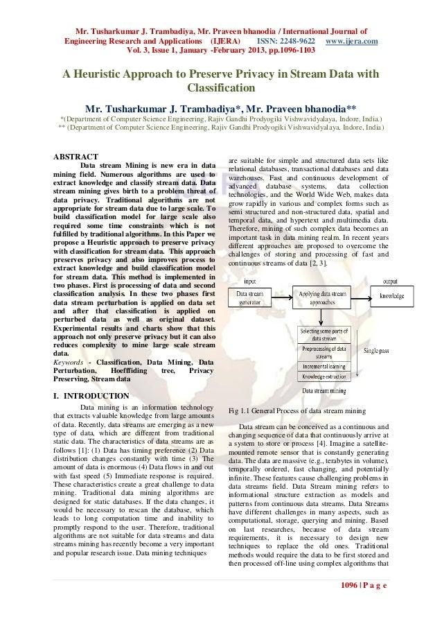 Mr. Tusharkumar J. Trambadiya, Mr. Praveen bhanodia / International Journal of   Engineering Research and Applications (IJ...