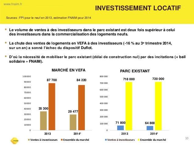INVESTISSEMENT LOCATIF  Le volume de ventes à des investisseurs dans le parc existant est deux fois supérieur à celui des...