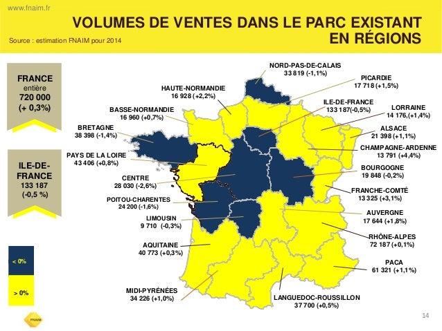 VOLUMES DE VENTES DANS LE PARC EXISTANT EN RÉGIONS  14  -  NORD-PAS-DE-CALAIS  33 819 (-1,1%)  HAUTE-NORMANDIE  16 928 (+2...