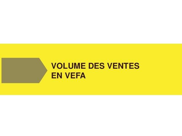 VOLUME DES VENTES EN VEFA