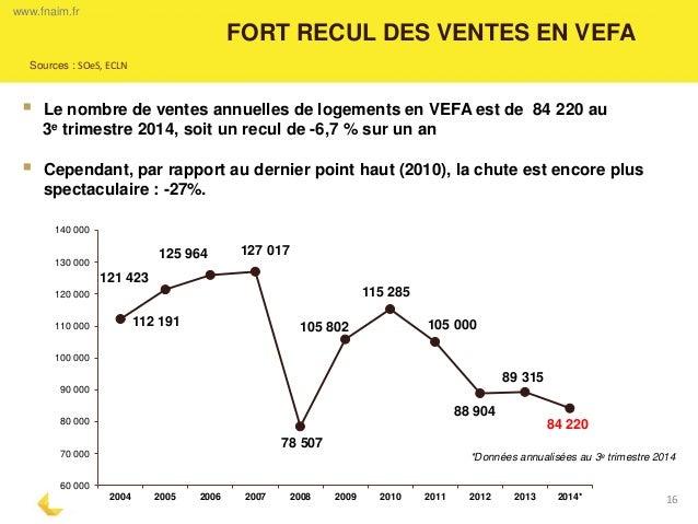 FORT RECUL DES VENTES EN VEFA  16  Le nombre de ventes annuelles de logements en VEFA est de 84 220 au 3e trimestre 2014,...