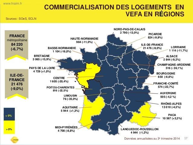 COMMERCIALISATION DES LOGEMENTS EN VEFA EN RÉGIONS  17  -  NORD-PAS-DE-CALAIS  2 790 (-13,0%)  HAUTE-NORMANDIE  984 (-11,0...