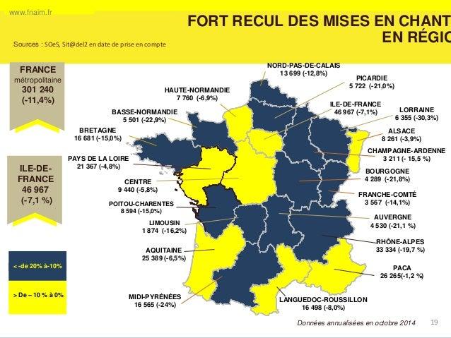 FORT RECUL DES MISES EN CHANTIER  EN RÉGIONS  19  -  NORD-PAS-DE-CALAIS  13 699 (-12,8%)  HAUTE-NORMANDIE  7 760 (-6,9%)  ...