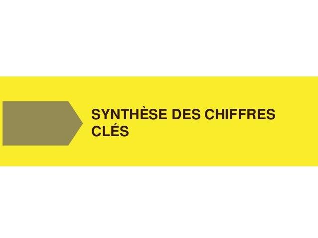 SYNTHÈSE DES CHIFFRES CLÉS