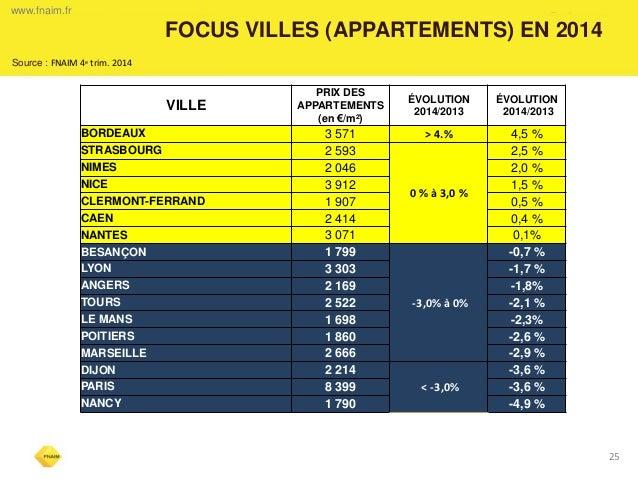 25  FOCUS VILLES (APPARTEMENTS) EN 2014  www.fnaim.fr  Source : FNAIM 4e trim. 2014  VILLE  PRIX DES APPARTEMENTS (en €/m²...
