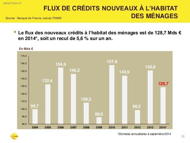 31  FLUX DE CRÉDITS NOUVEAUX À L'HABITAT  DES MÉNAGES  www.fnaim.fr  Le flux des nouveaux crédits à l'habitat des ménages...