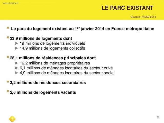 LE PARC EXISTANT   Le parc du logement existant au 1er janvier 2014 en France métropolitaine   33,9 millions de logement...