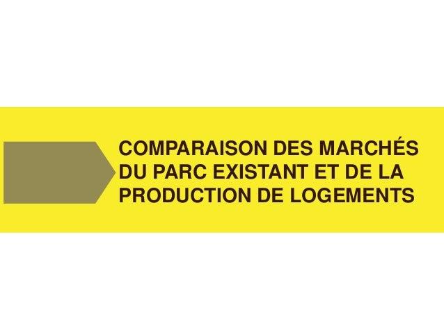 COMPARAISON DES MARCHÉS DU PARC EXISTANT ET DE LA PRODUCTION DE LOGEMENTS