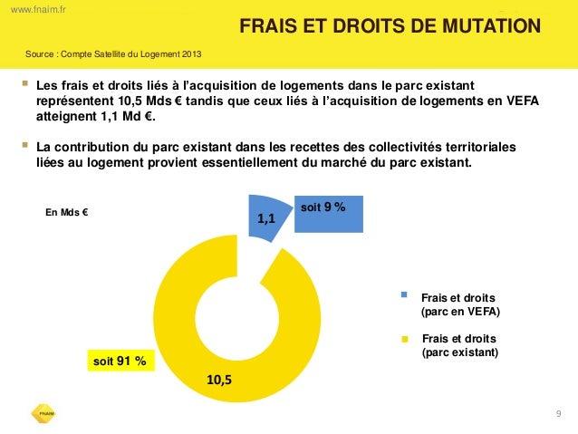 9  FRAIS ET DROITS DE MUTATION  www.fnaim.fr  Les frais et droits liés à l'acquisition de logements dans le parc existant...