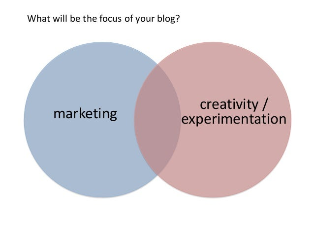 marketingcreativity /experimentationWhat will be the focus of your blog?