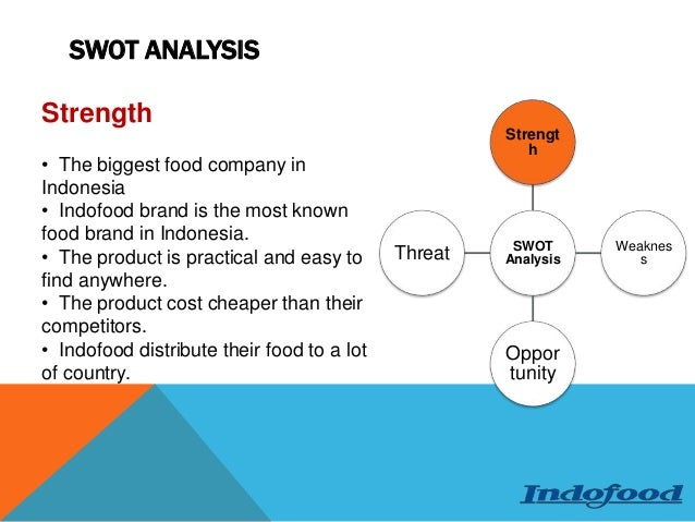 swot analysis indonesia Swot analysis is strategic planning method used to evaluate of strengths, weaknesses, opportunities and threats in a project or a venture of business the four factors above form the.