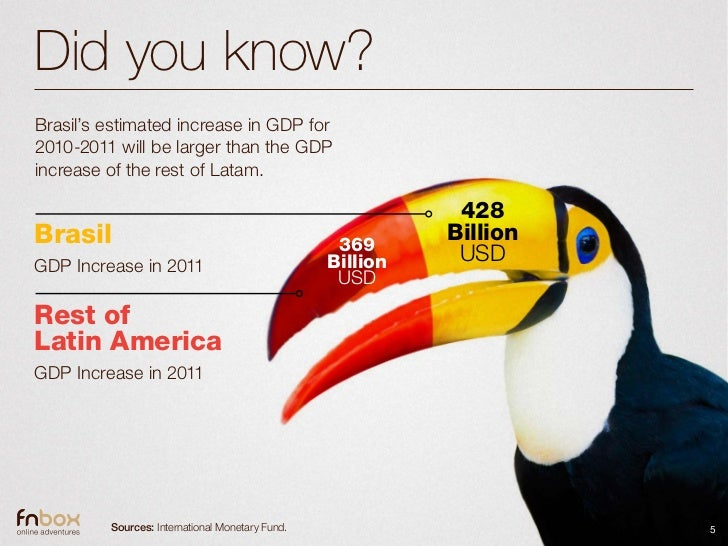 Did you know?Brasil's estimated increase in GDP for2010-2011 will be larger than the GDPincrease of the rest of Latam.    ...