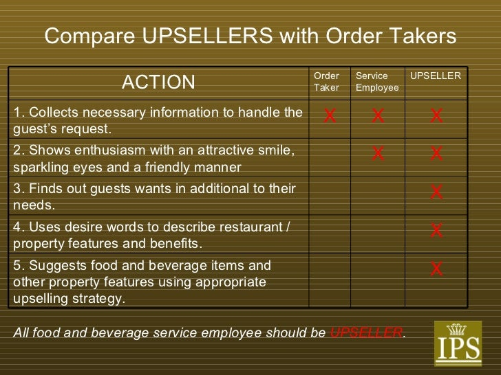Action Plan For Food And Beverage Service