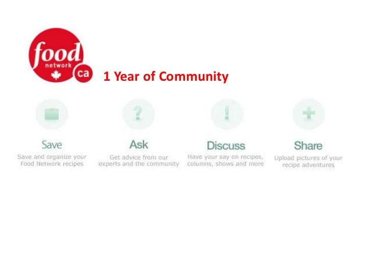 1 Year of Community<br />