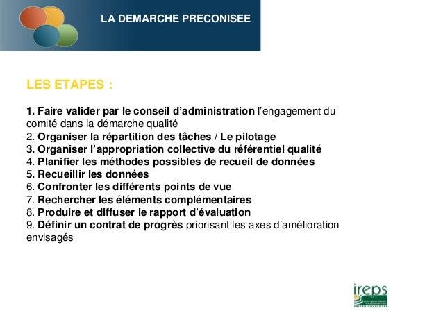 LA DEMARCHE PRECONISEE LES ETAPES : 1. Faire valider par le conseil d'administration l'engagement du comité dans la démarc...