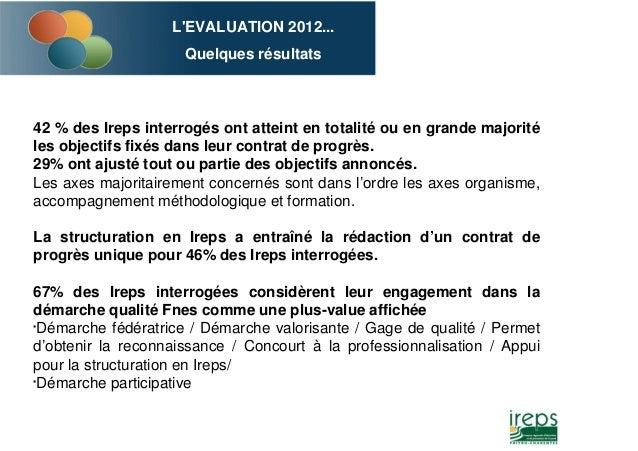 L'EVALUATION 2012... Quelques résultats 42 % des Ireps interrogés ont atteint en totalité ou en grande majorité les object...