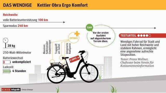 Infografik: Fünf aktuell erhältliche E-Bikes im KURIER Praxis-Test