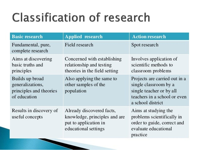 Classroom Action Research Design ~ Action research