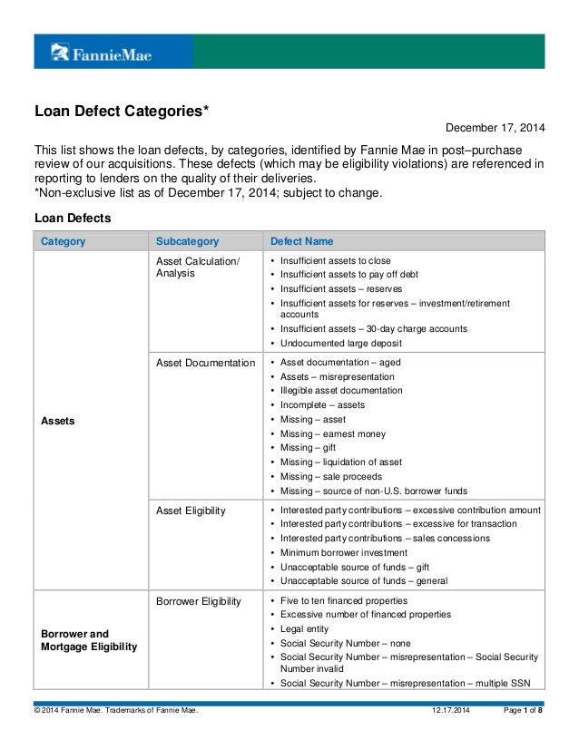 Fannie Mae Loan Defect Categories 12 17 2014