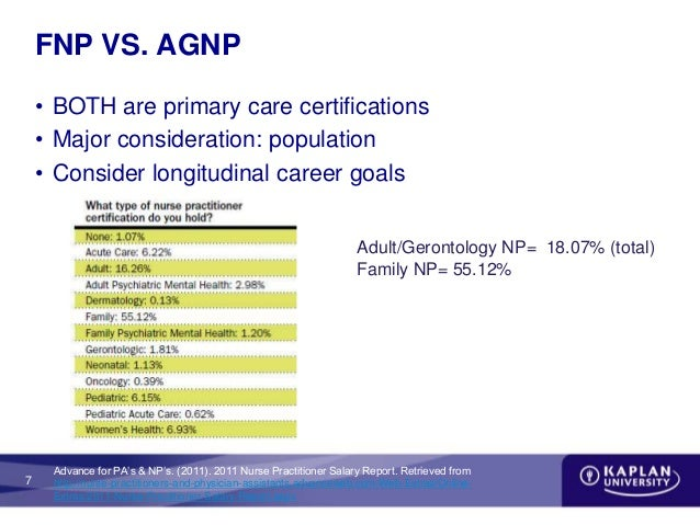 Agnp Or Fnp How To Choose